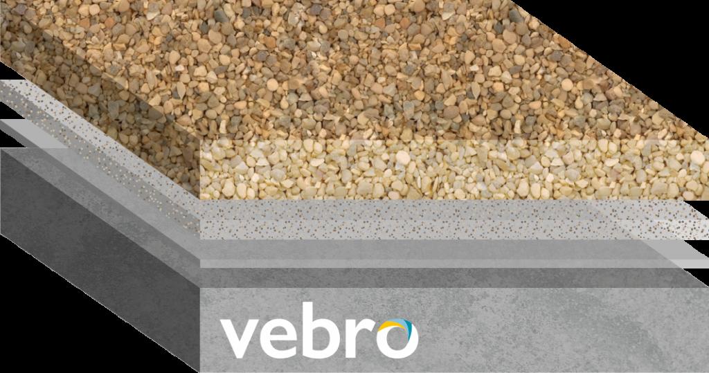 vebroluxe Stone Gravel