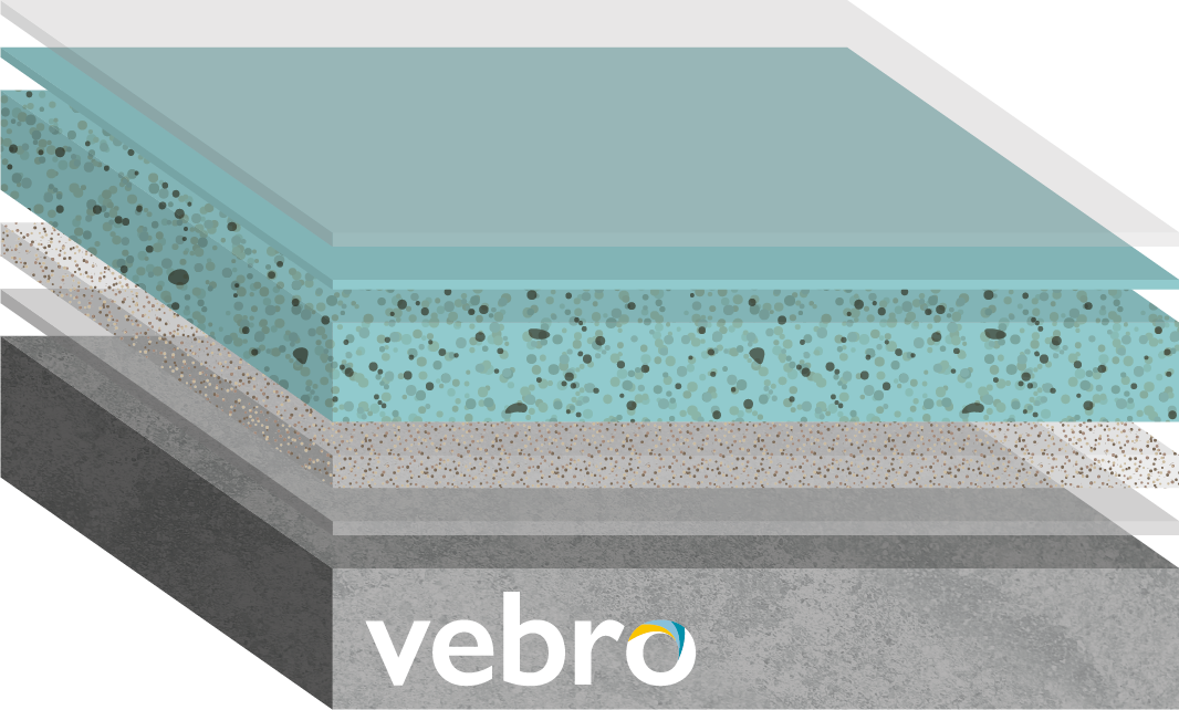 vebroluxe Compact Terrazzo (RAL 6034 Pastel Turquoise)