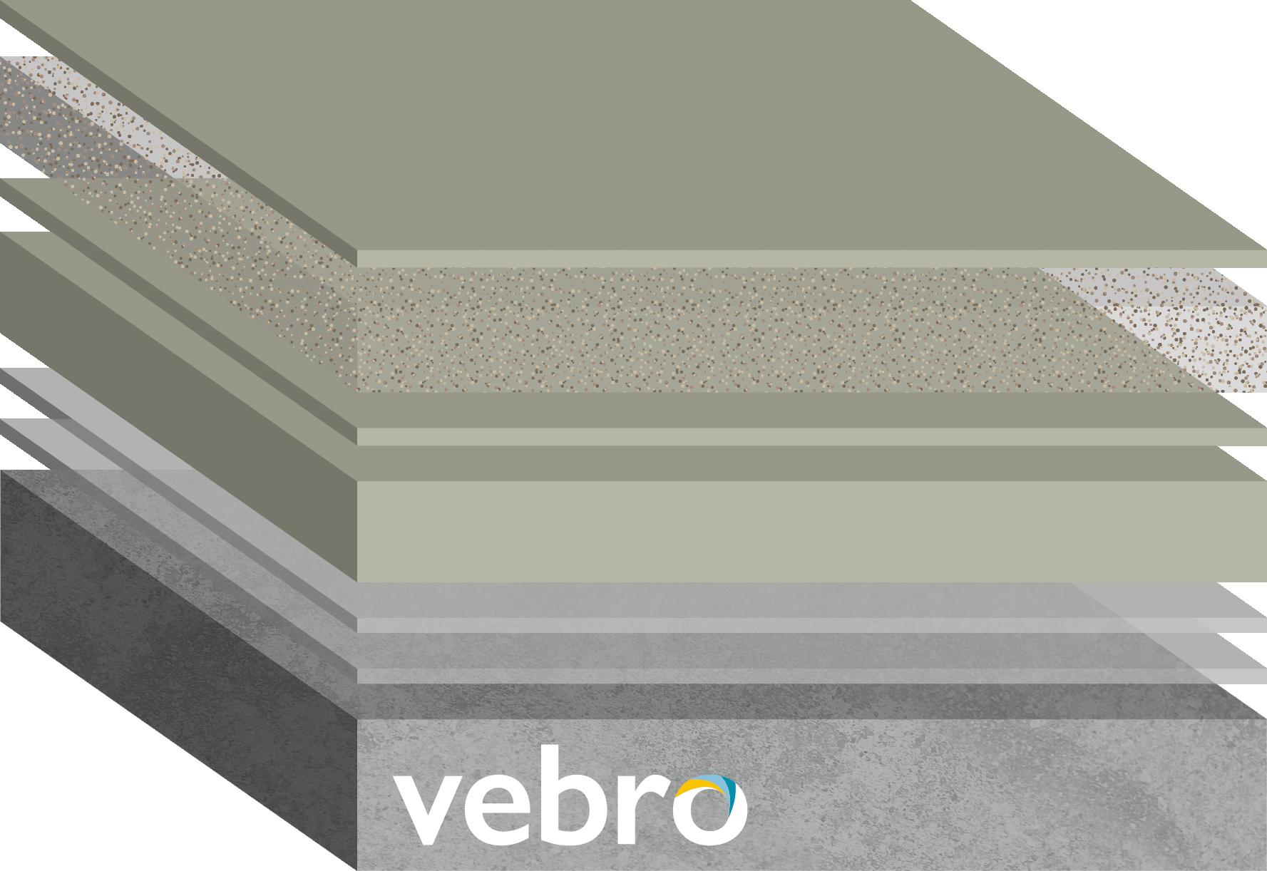 vebrores EP SL SR (Concrete Grey)